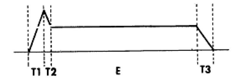 SW911 ENVELOPE GENERATOR - Diagramm